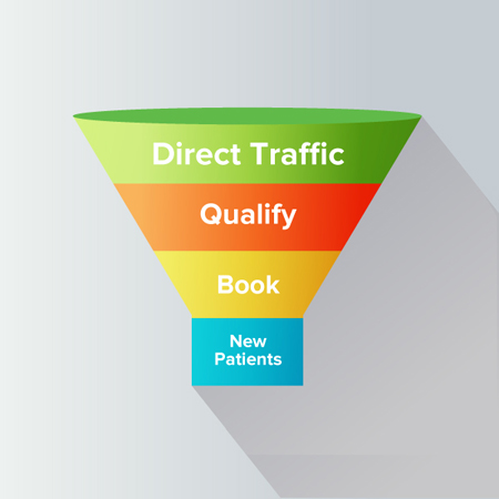 medical sales funnel service